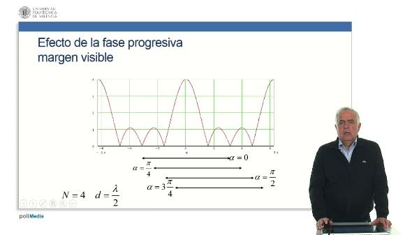Estudio paramétrico de las agrupaciones lineales