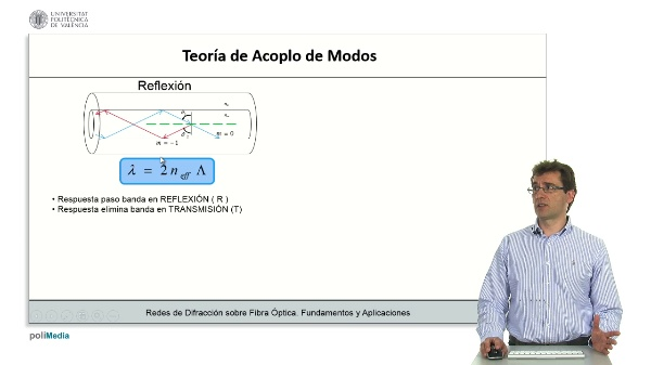 Teoria de acoplo entre modos (VI)