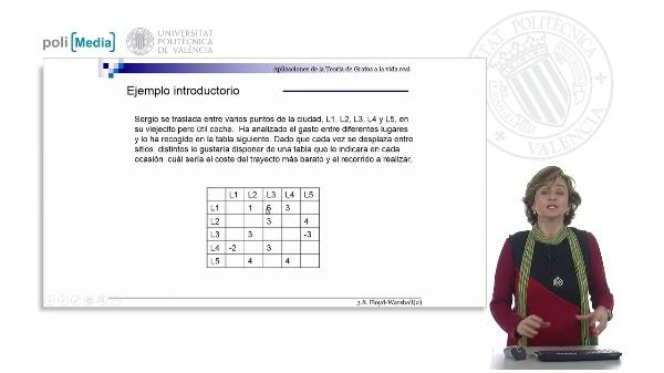 S3.8- Algoritmo de Floyd-Warshall (2)