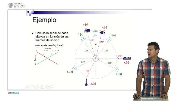 El 5.1: Ejemplo de cálculo