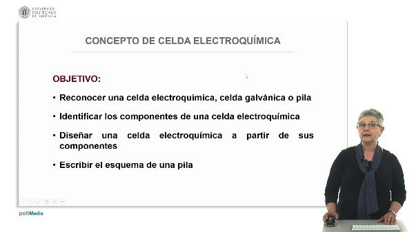 Concepto de celda electroquímica
