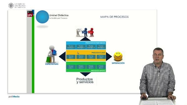 Unidad didáctica. La gestión por procesos. Diseño / Documentación de procesos