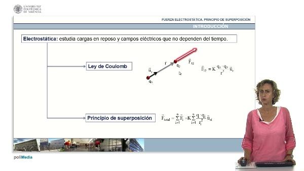 Fuerza electrostatica. Principio de superposicion