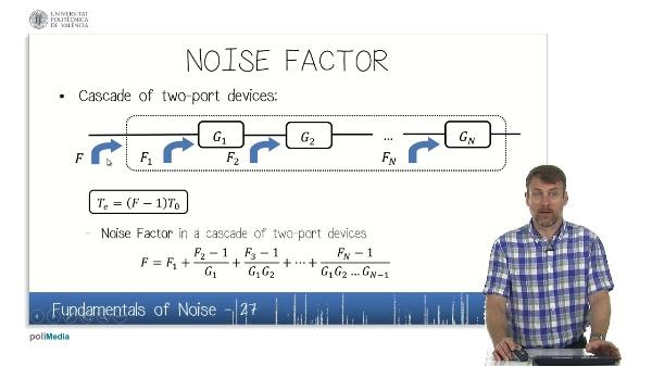 Fundamentals of Noise (IX)