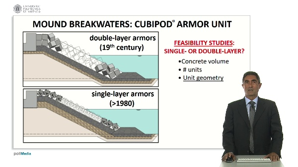 Cubipod invention. Single and double layer armors