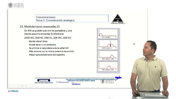 Modulaciones avanzadas analógicas. Modulación en banda lateral