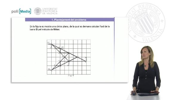 Exemple de resolució de cintra plana pel mètode de Ritter
