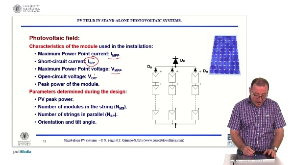 Off-grid photovoltaic installations. PV field caharacteristics