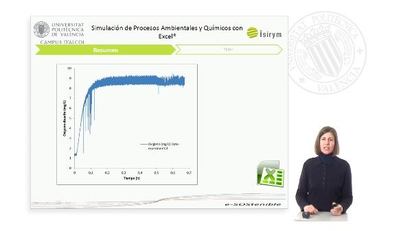 Resumen Unidad 6. Simulación de Procesos Ambientales y Químicos con Excel¿