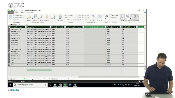 Power Pivot. El modelo de datos de Excel, medidas y su contexto