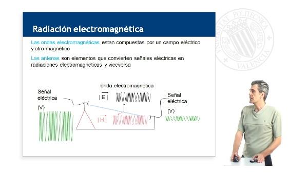 Introducción a las ondas electromagnéticas