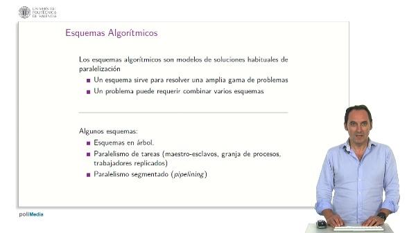 Esquemas Algoritmicos