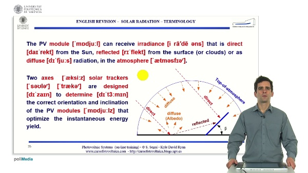 M1.U3. Solar Radiation- Terminology. English Grammar / spelling revision