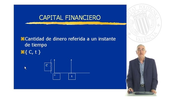 Capitales Financieros