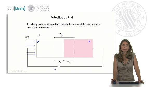 Fotodiodos PIN