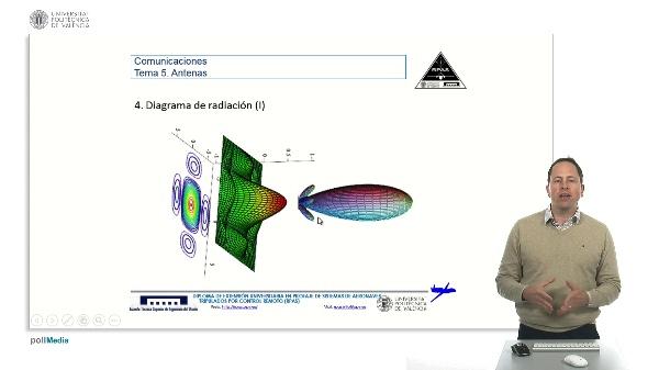 Master RPAS. Asignatura comunicaciones.Antenas, diagrama de radiación, directividad, ganancia