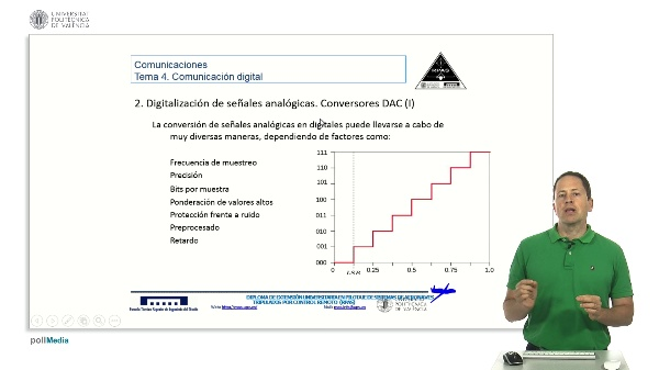 Parámetros en la digitalización de señales