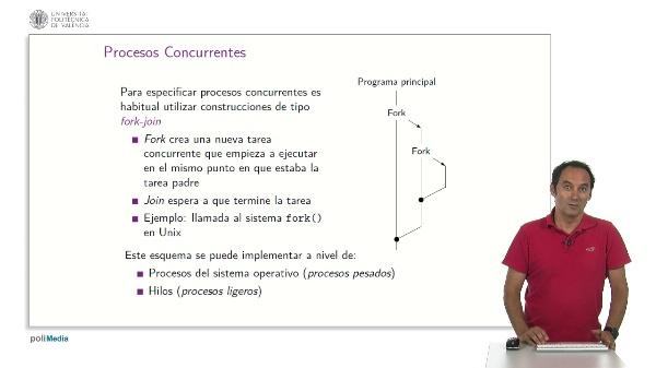 Modelo programacion paralela en memoria compartida