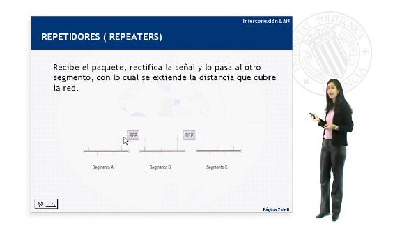 Interconexión LAN