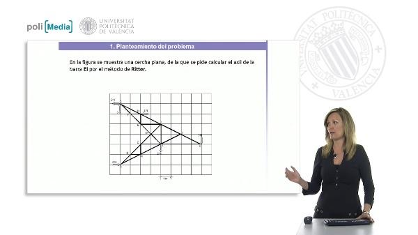 Ejemplo de resolución de cercha plana por el método de Ritter