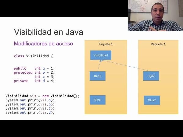 Visibilidad de clases y subclases en Java. Modificadores de acceso