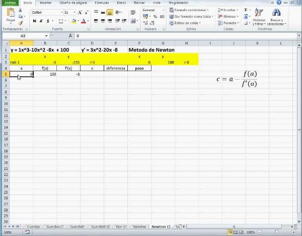 MN-EA-09-13 Método de Newton en Excel