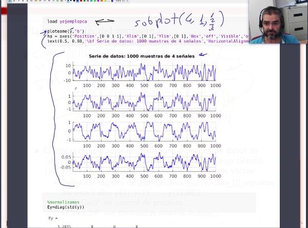 Análisis de componentes principales (parte 3: ejemplo matlab series de datos)