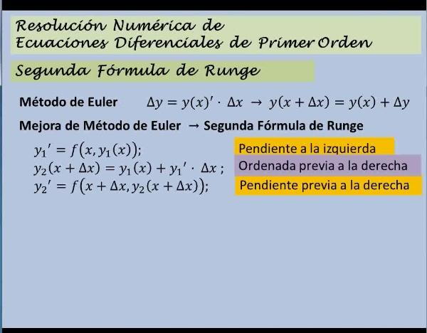 MN-EDO-04-20-Runge 2