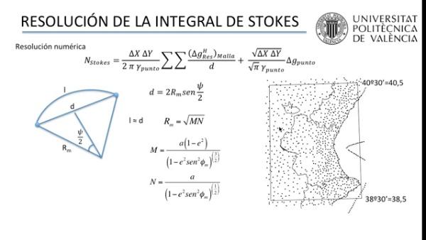 Resolución de la integral de Stokes