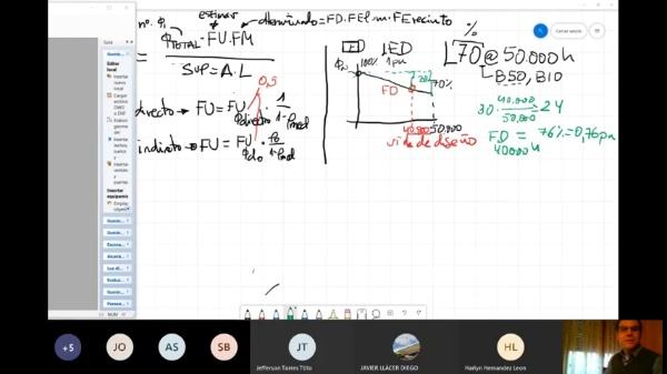 IAL-10.4-Interiores-Resumen