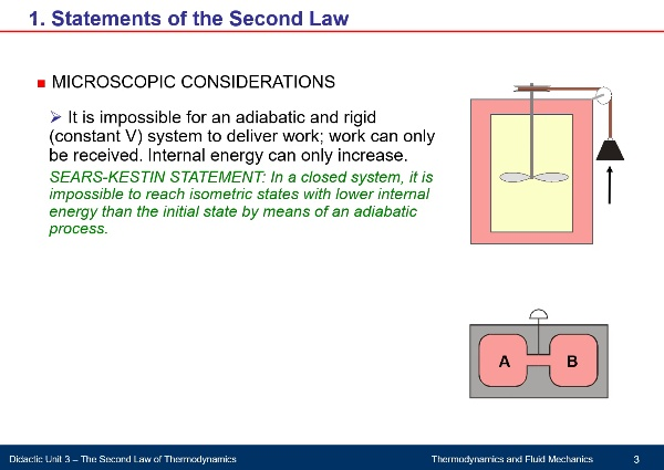 Didactic Unit 3. The Second Law of Thermodynamics - Part A