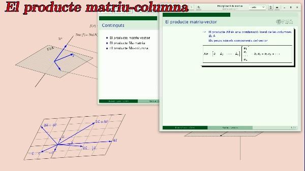 Multiplicació de matrius. Productes de files i columnes
