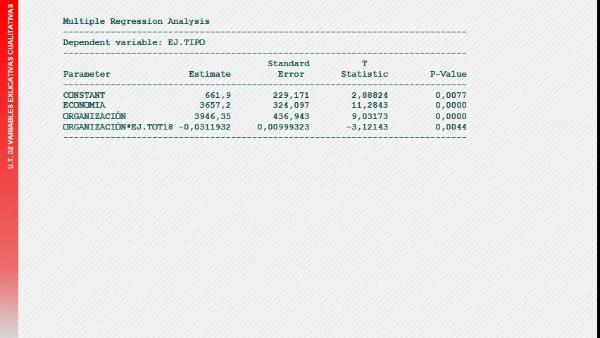 UT02C1 Ejemplo Cuota de mercado de tres tipos de publicaciones