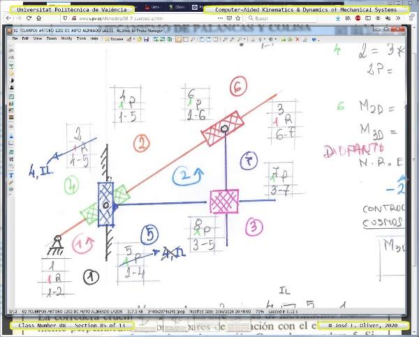 Mecánica y Teoría de Mecanismos ¿ 2020 ¿ MM - Clase 08 ¿ Tramo 05 de 13