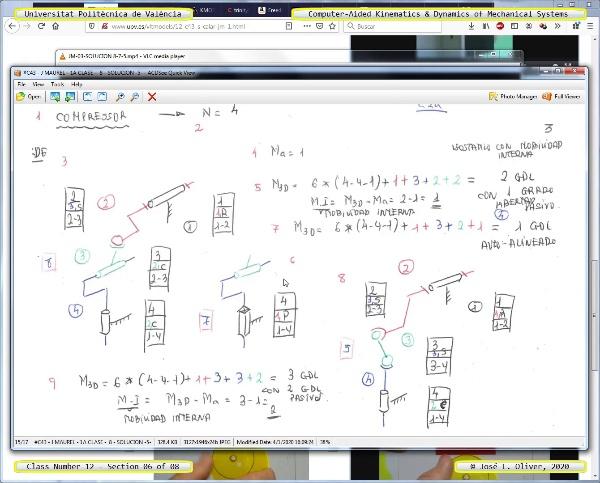 Mecánica y Teoría de Mecanismos ¿ 2020 ¿ MM - Clase 12 ¿ Tramo 06 de 08