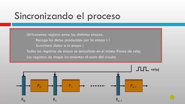 Segmentación de circuitos