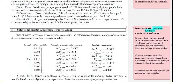Ajuste de observaciones. Mínimos cuadrados. Ecuaciones de condición. 06_Resultados cotas y precisiones