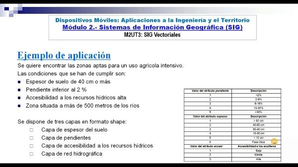 Resolucion Practica UT3 V2.3.1 P1 - Final