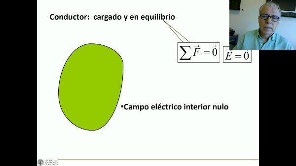 Conductores en campo eléctrico C