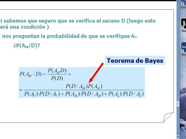 Teorema de la Probabilidad Total. Teorema de Bayes