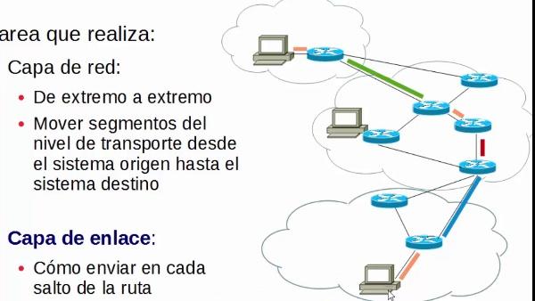 Servicios de la capa de enlace de datos
