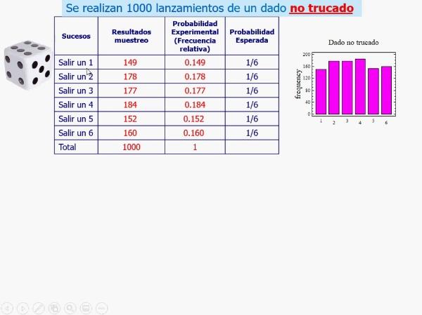 Función de Probabilidad y Función de Distribución. Variables aleatorias discretas