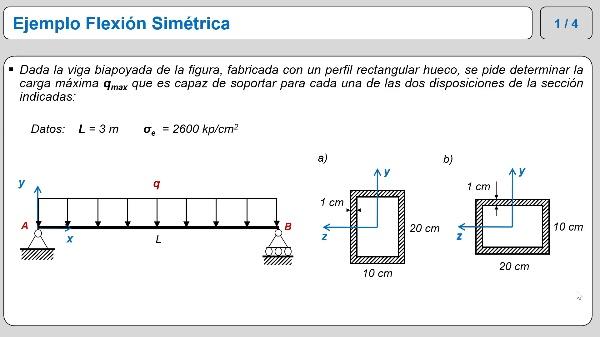 Ejemplo de flexión simétrica: Viga biapoyada con carga uniforme