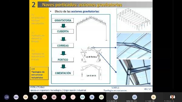 Estructuras_3AI_Clase_2020-09-25_Parte 2