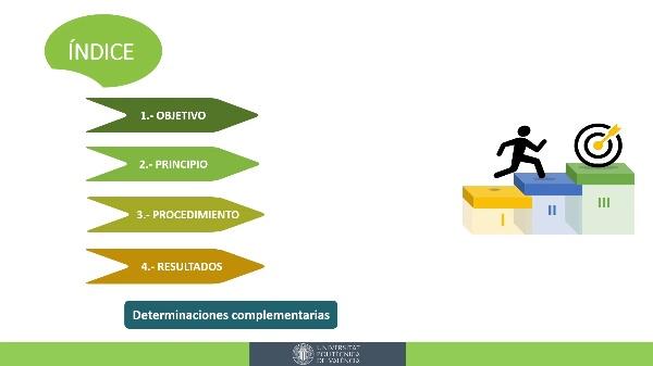 Determinación de fibra total dietética en alimentos