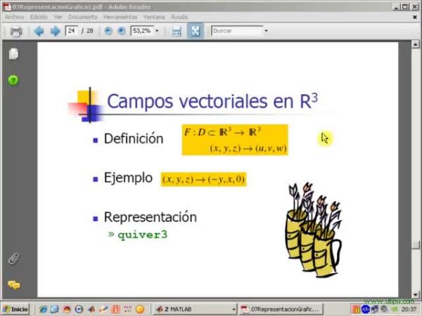Tema 7. Representación gráfica. Campo vectorial en R3