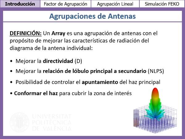 Introducción a la práctica 2 de antenas. Arrays