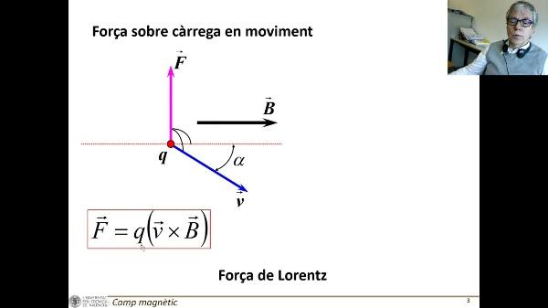 T4E: Forces magnètiques sobre càrregues V