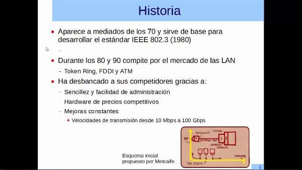Formato de las tramas ethernet/IEEE 802.3