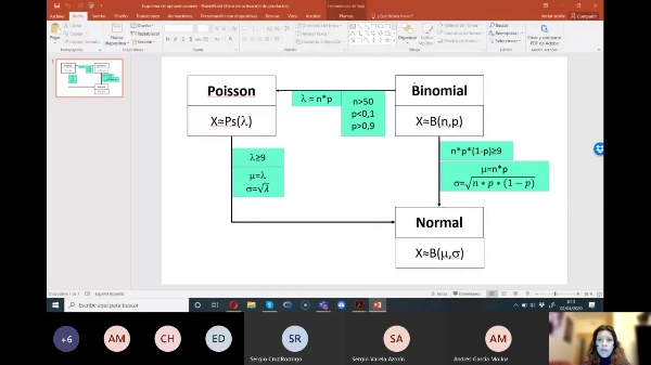Ejercicios de cálculos de probabilidad, distribuciones de probabilidad discretas y continuas, y sus aproximaciones